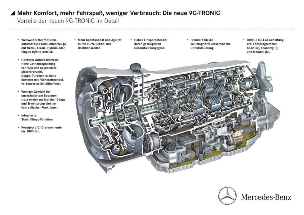 Mercedes-9G-TRONIC