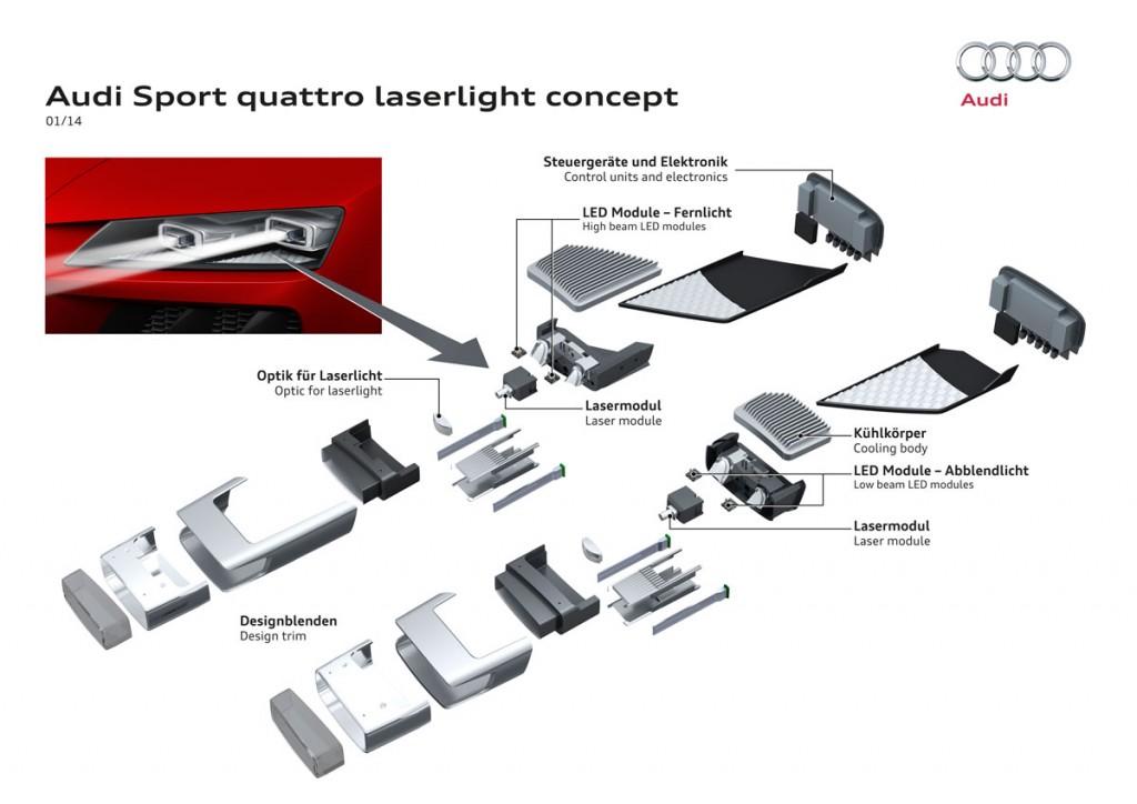 ces-2014-audi-next-generation-laserlight-schaubild-aufbau